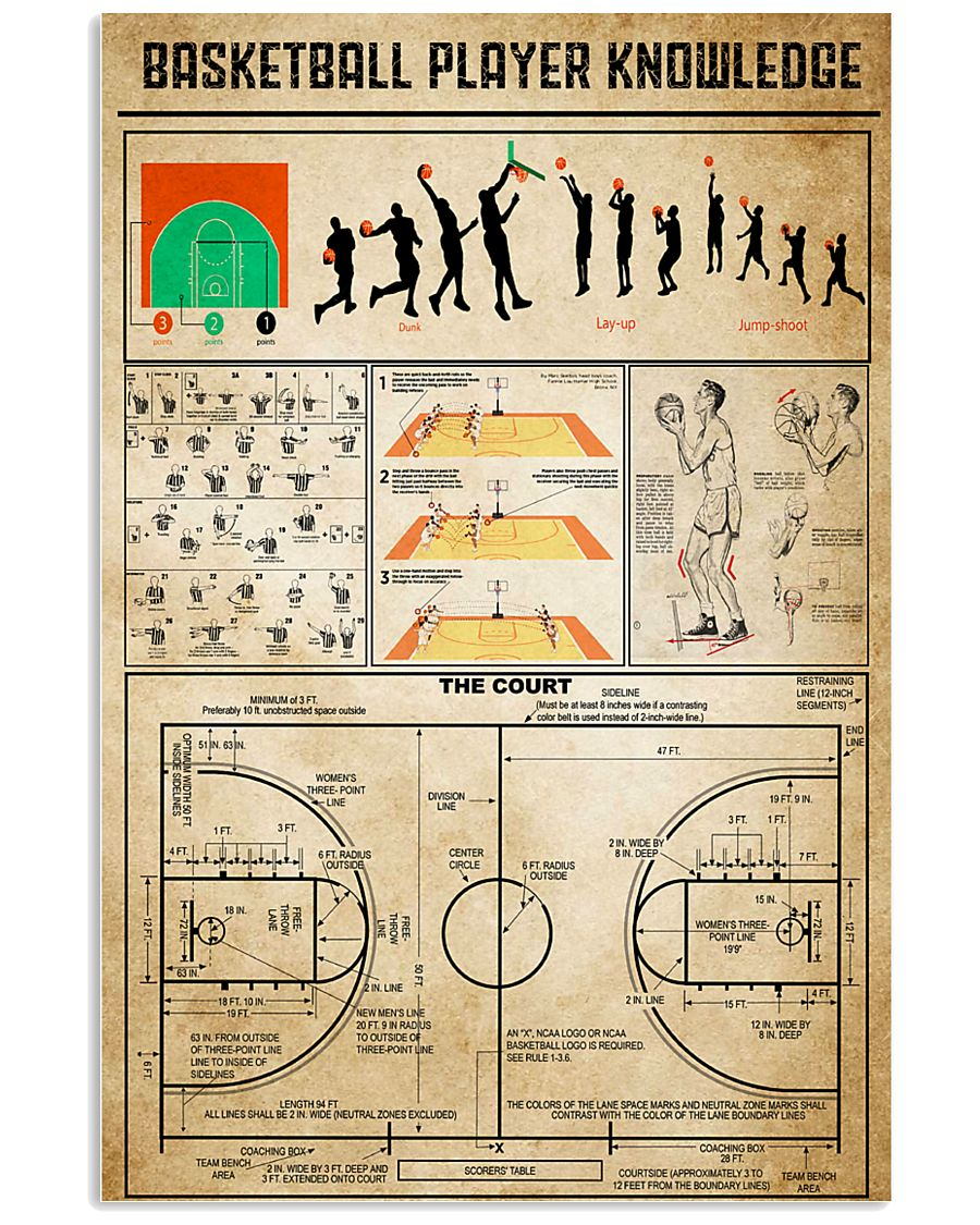 Basketball Player Knowledge 11x17 Poster