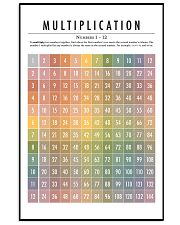 Multiplication 16x24 Poster front