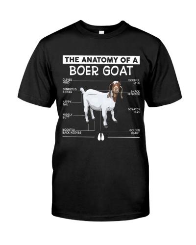 Anatomy Of Boer Goat