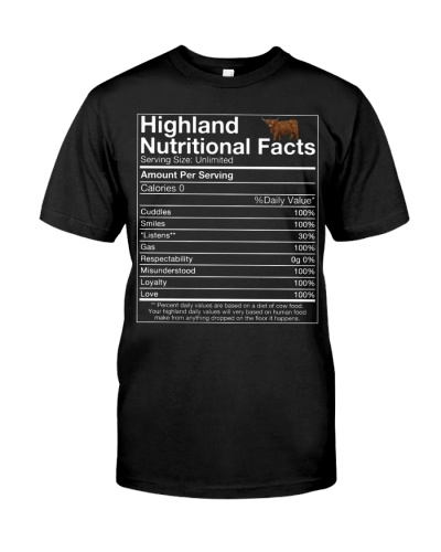 Highland Cattle Nutritional Facts