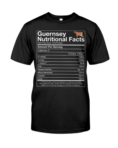 Guernsey Nutritional Facts