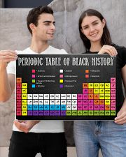 Periodic Table Of Black History Poster Canvas 24x16 Poster poster-landscape-24x16-lifestyle-21