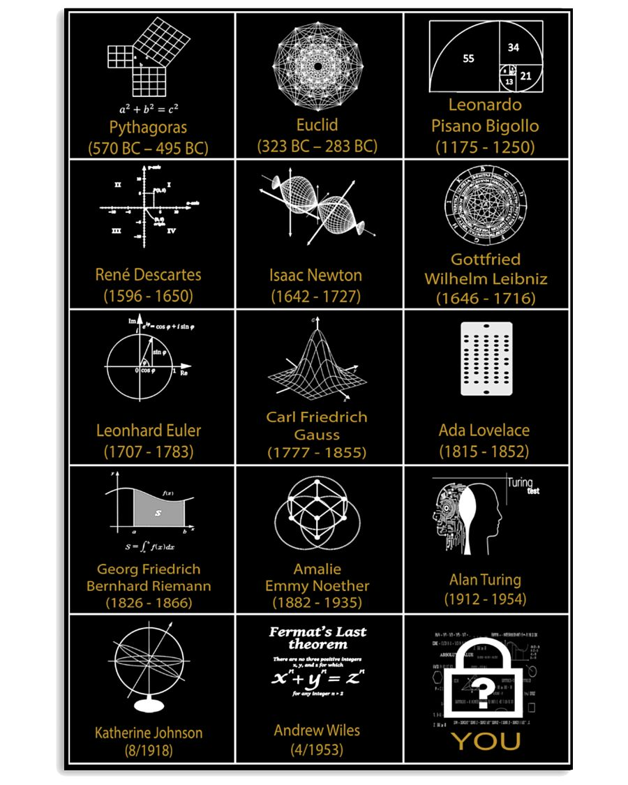The greatest mathematician 11x17 Poster