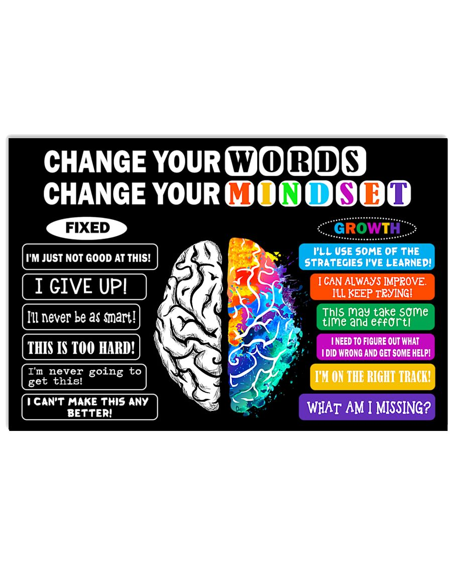 Change your mindset 24x16 Poster
