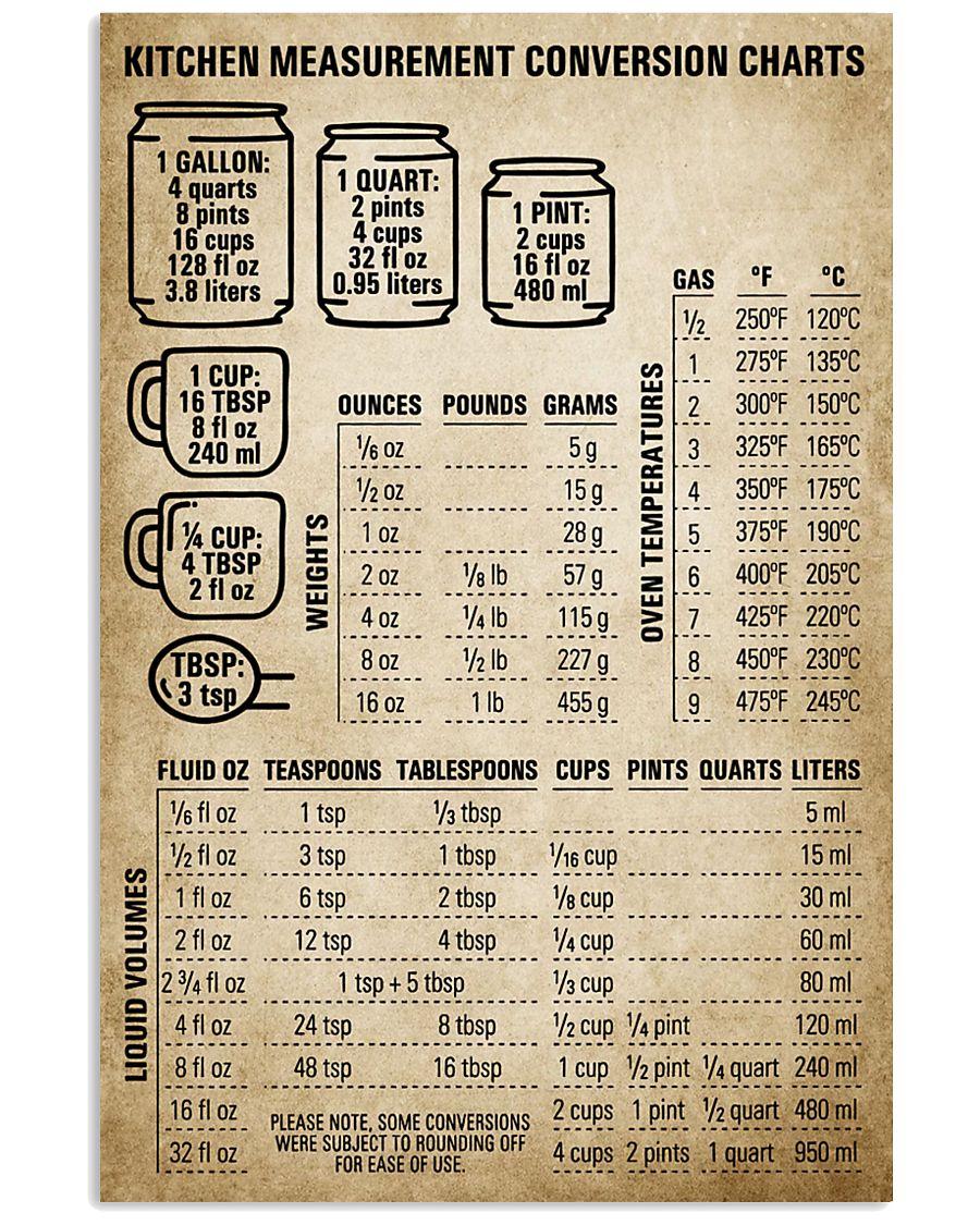 Chef Kitchen Measurement Conversion Charts 11x17 Poster