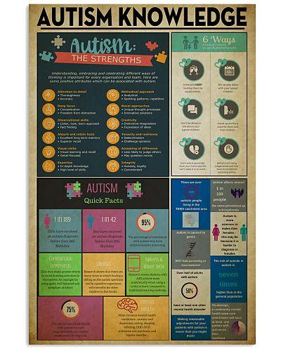 Autism awareness Autism knowledge