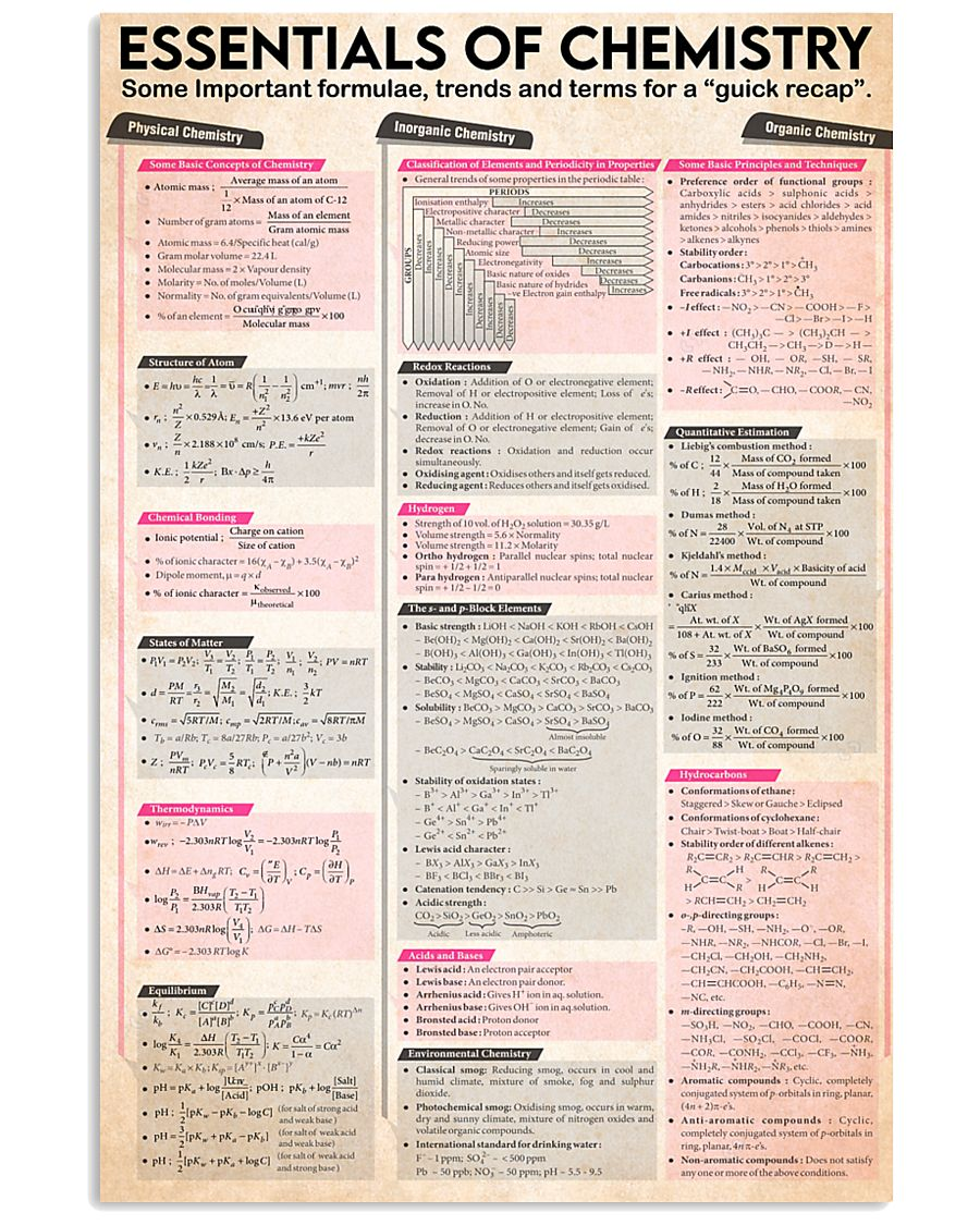 Chemist Essentials Of Chemistry 11x17 Poster