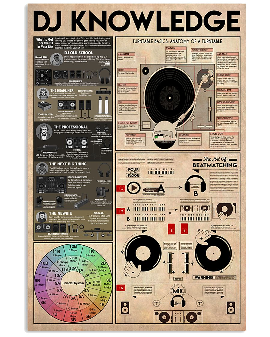 DJ Knowledge 11x17 Poster
