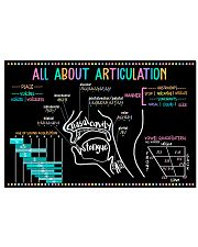 Speech Language Pathologist All About Articulation 17x11 Poster front