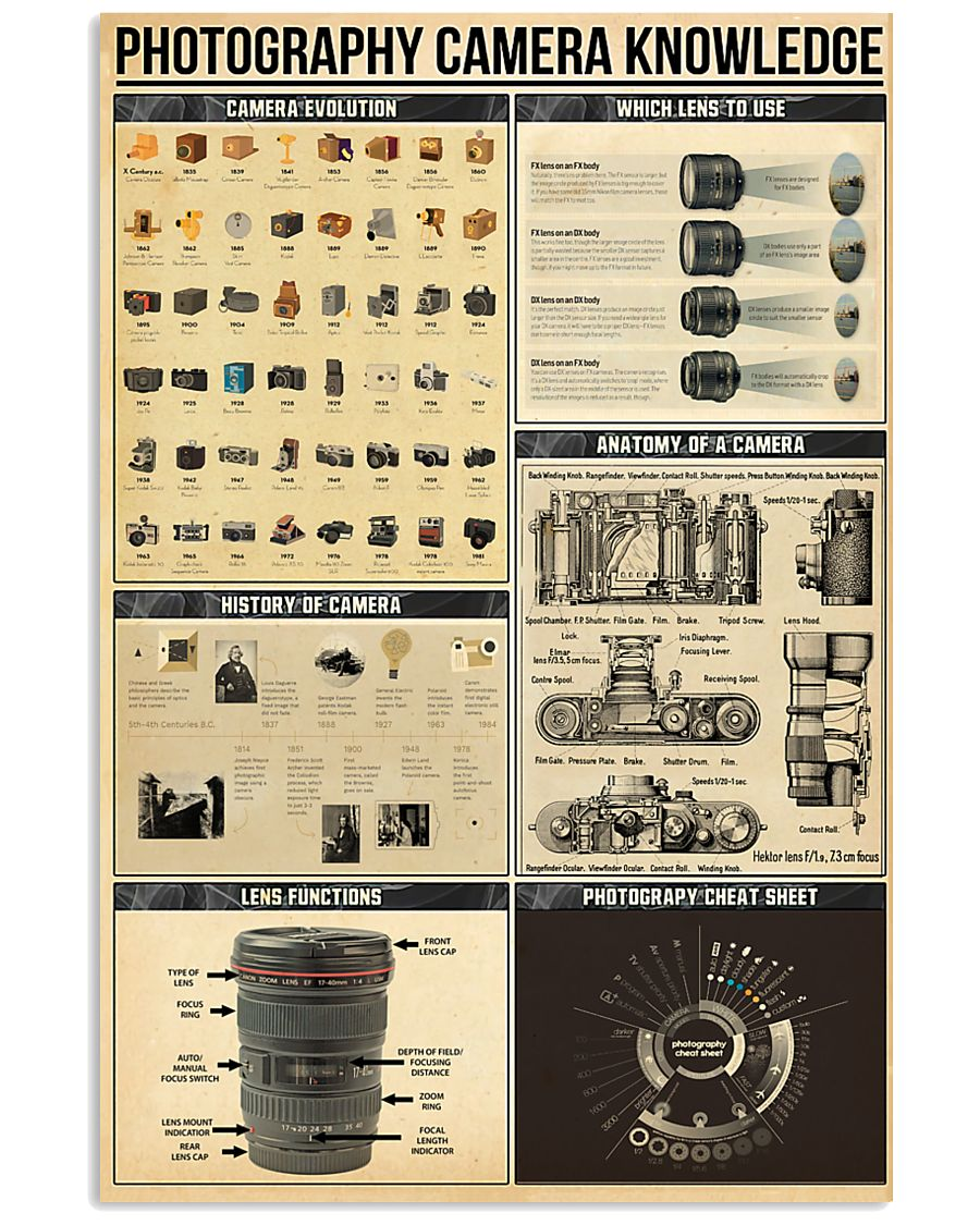 Photography Camera Knowledge 11x17 Poster