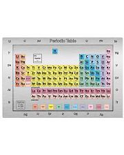 Chemist Periodic Table 17x11 Poster front