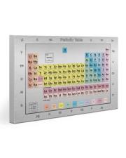 Chemist Periodic Table 30x20 Gallery Wrapped Canvas Prints thumbnail