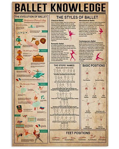 Ballet Knowledge