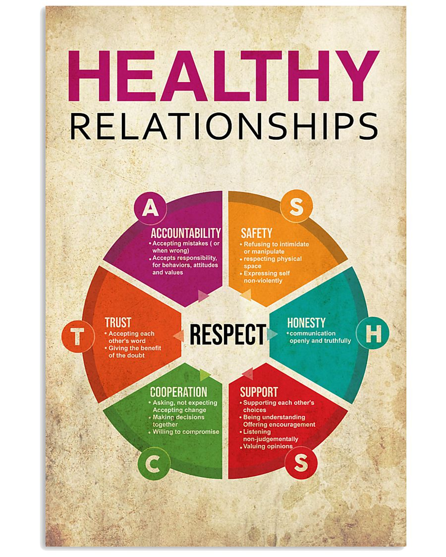 Social Worker Healthy Relationships 11x17 Poster