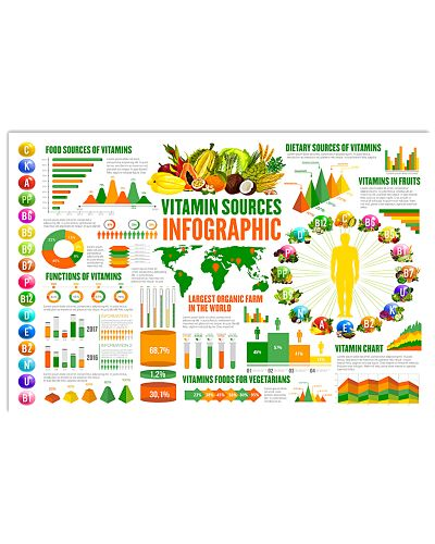 Nutritionist Vitamin Sources Infographic