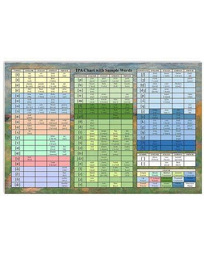 IPA Chart SLP