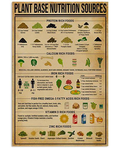 Registered Dietitian Plant Based