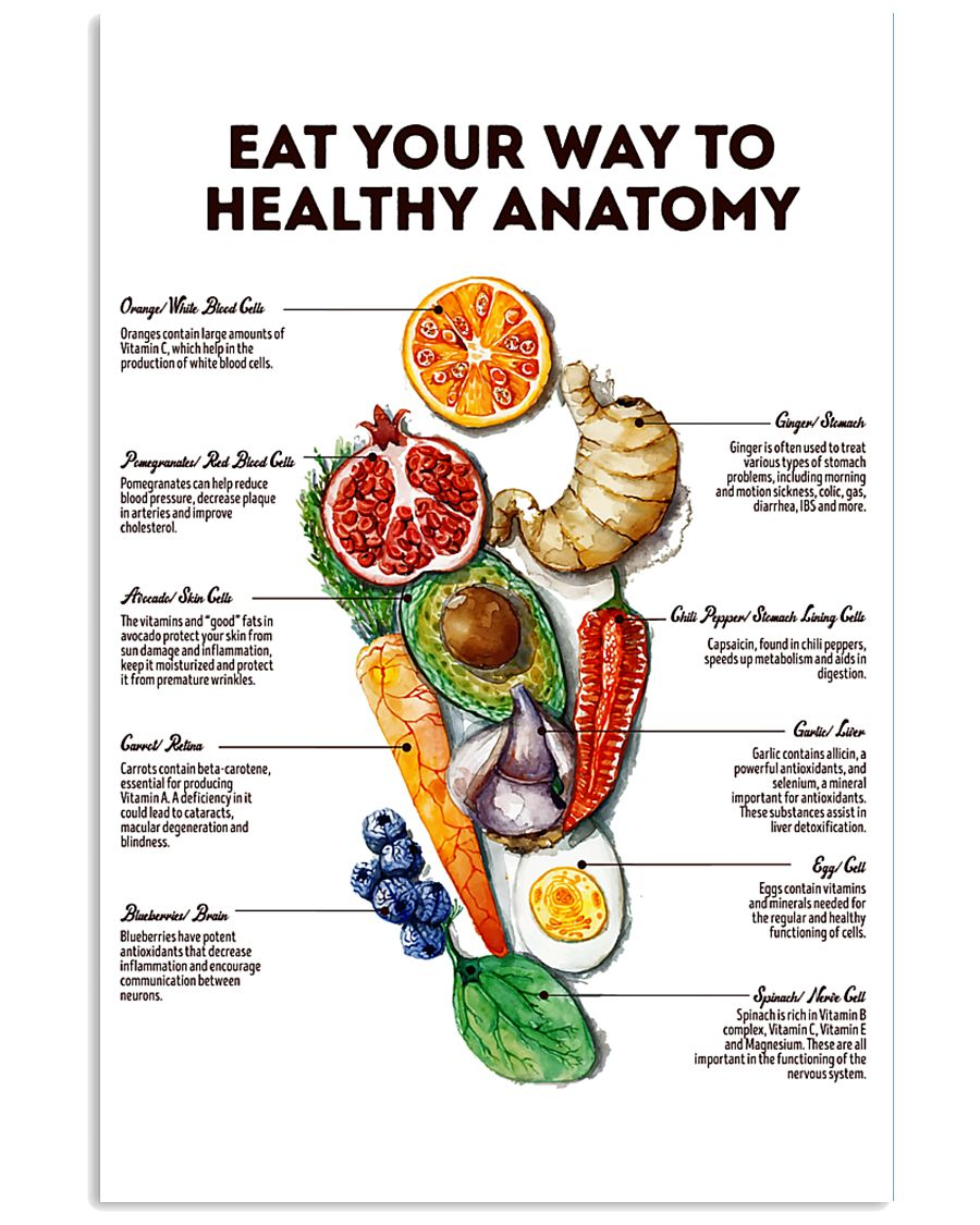 Dietititan Eat healthy Poster 16x24 Poster