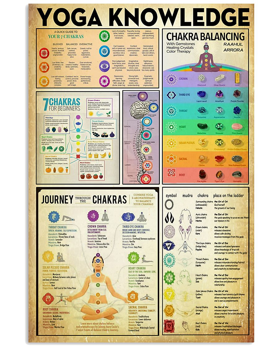 Yoga Knowledge 11x17 Poster