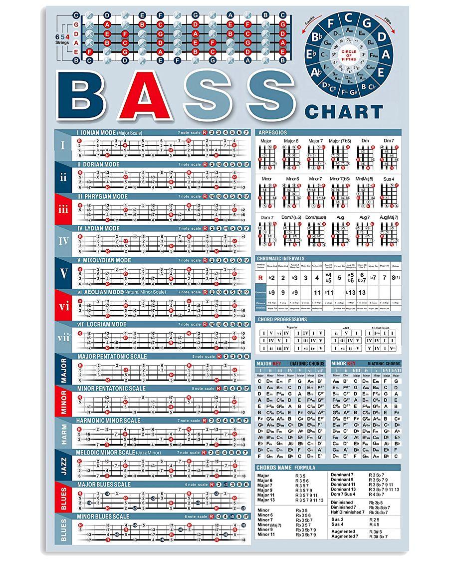 Bass Note Chart Bass Guitar 11x17 Poster