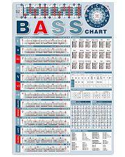Bass Note Chart Bass Guitar 11x17 Poster front