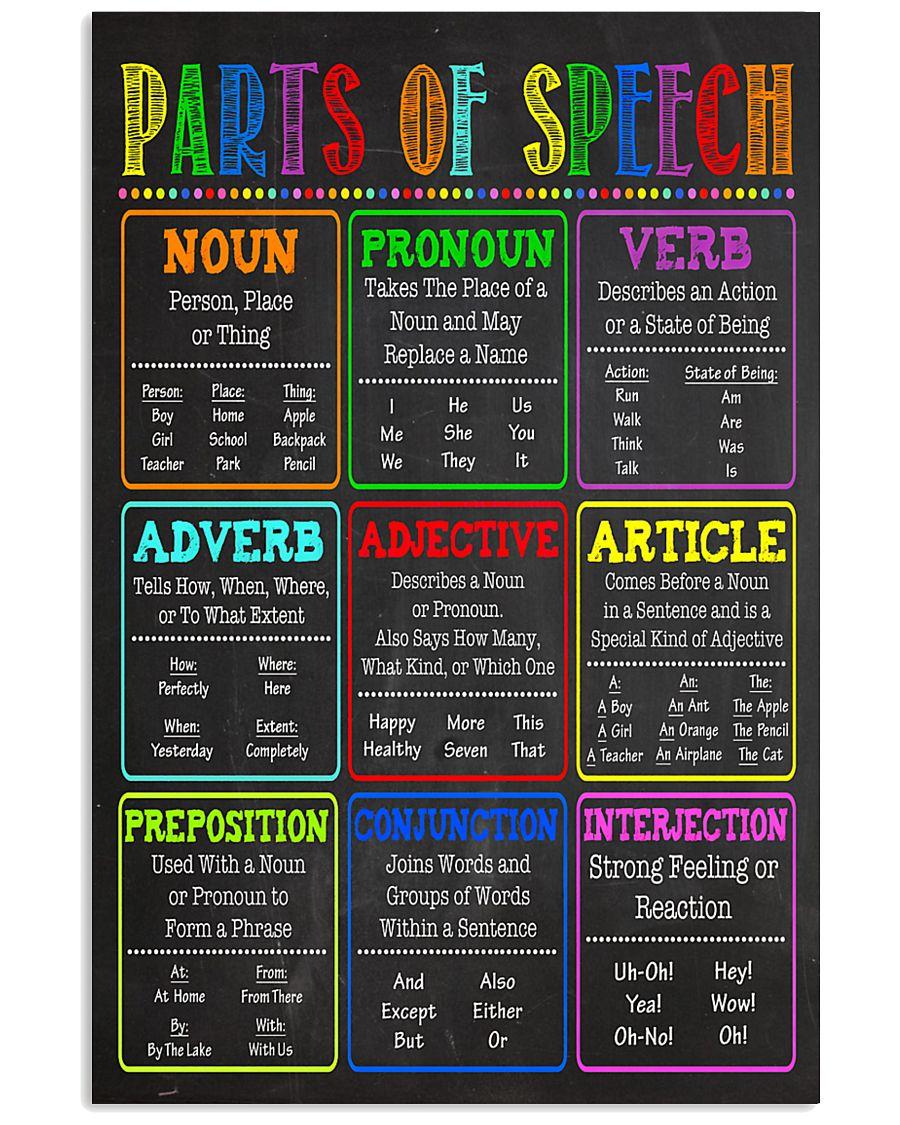 Parts Of Speech SLP  11x17 Poster
