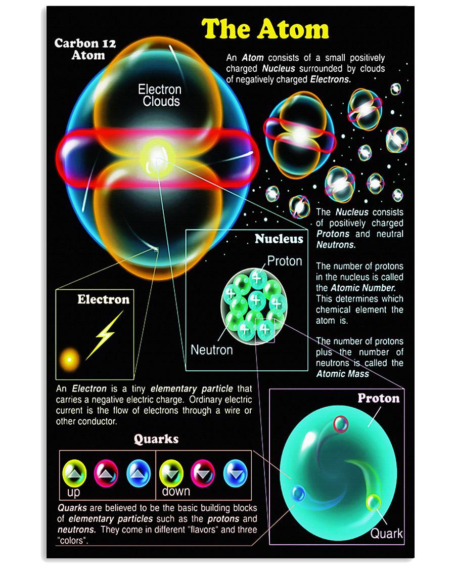 Chemist The Atom 11x17 Poster