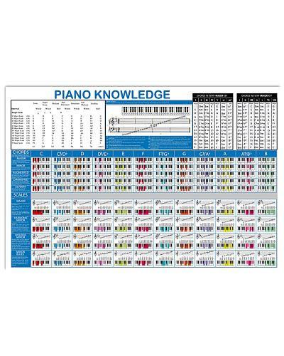 Pianist Piano Knowledge