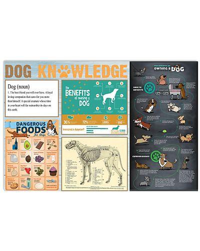 veterinary dog knowledge