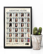 Photographer Lighting Guide 11x17 Poster lifestyle-poster-8
