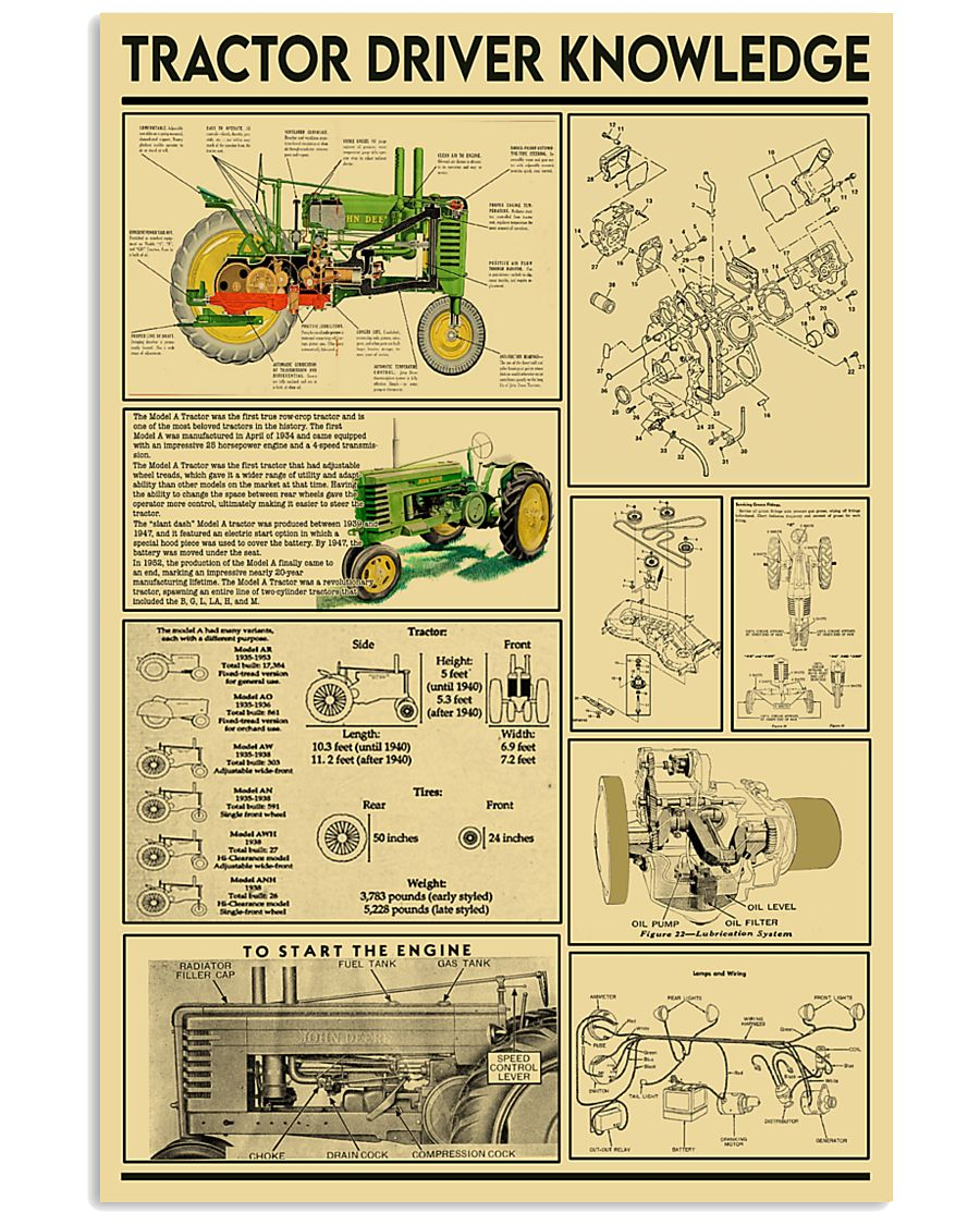 Farmer Tractor Driver Knowledge 11x17 Poster