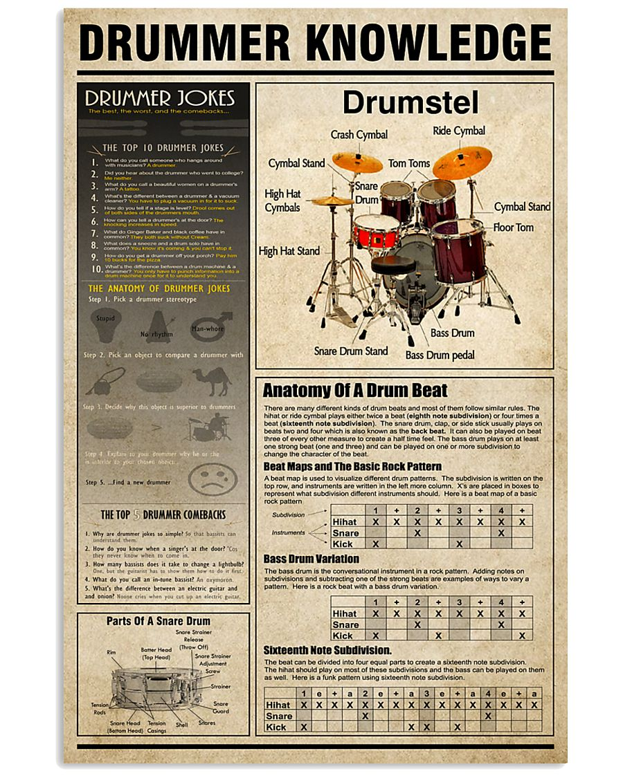Drummer Knowledge 11x17 Poster