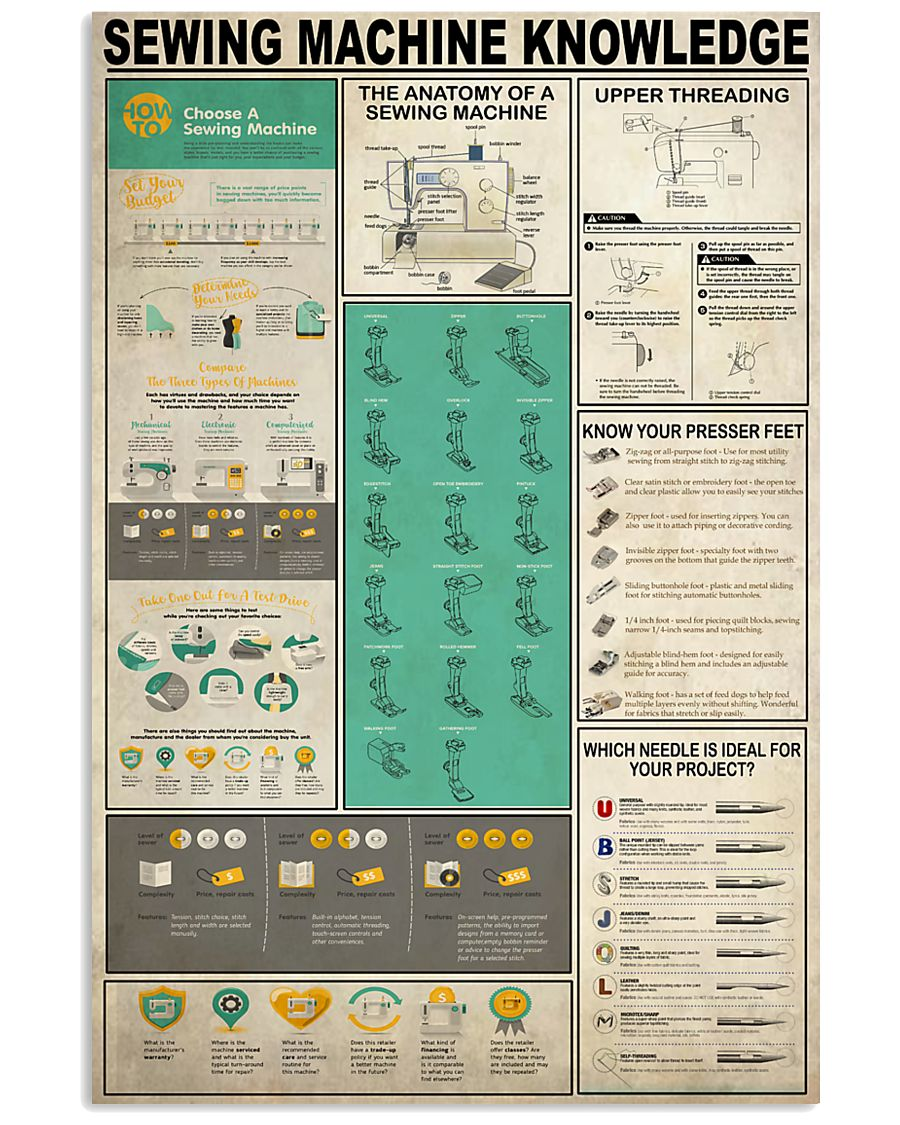 Sewing Machine Knowledge 11x17 Poster