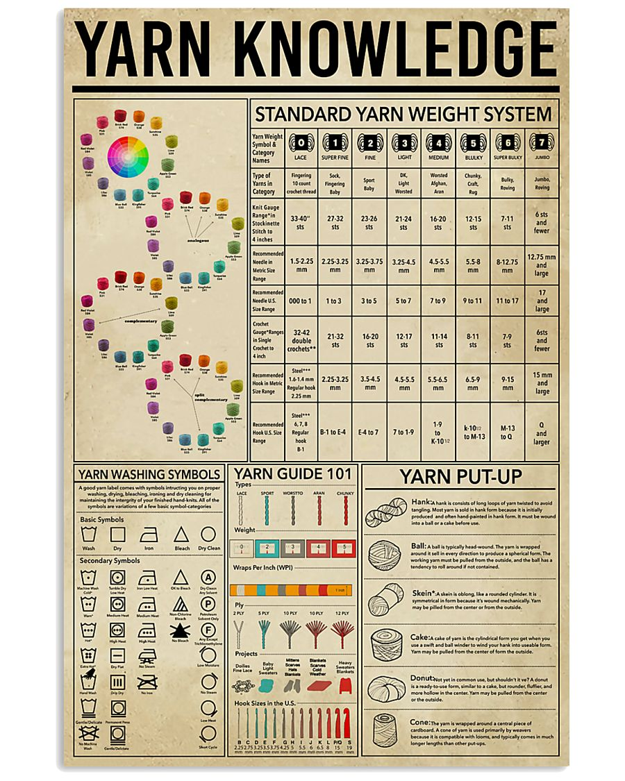 Yarn Knowledge Sewing 11x17 Poster