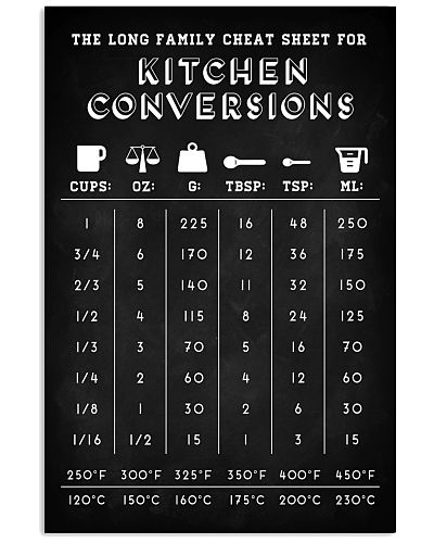 Baker Kitchen conversions