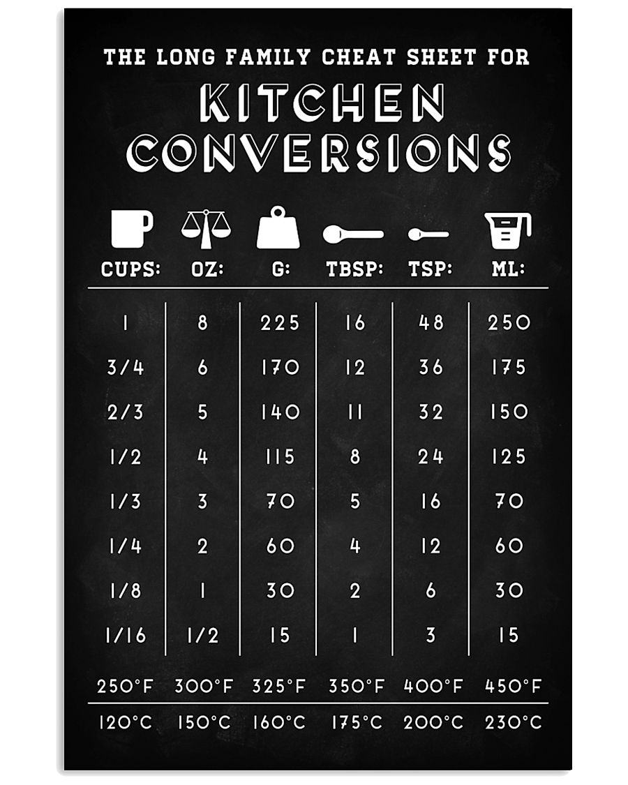 Baker Kitchen conversions 16x24 Poster