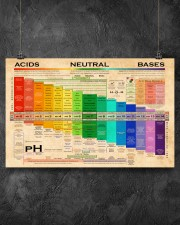 Chemistry pH Scale 17x11 Poster aos-poster-landscape-17x11-lifestyle-12