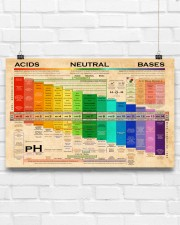 Chemistry pH Scale 17x11 Poster aos-poster-landscape-17x11-lifestyle-17