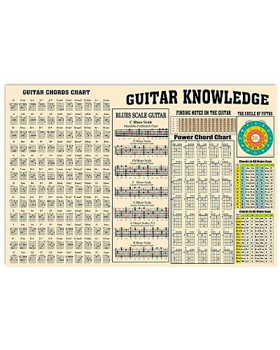Guitar Knowledge Chart