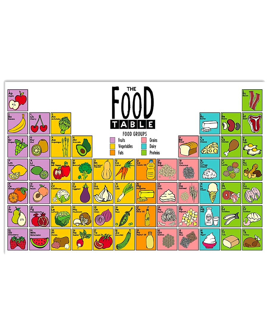 Nutritionist The Food Table 17x11 Poster