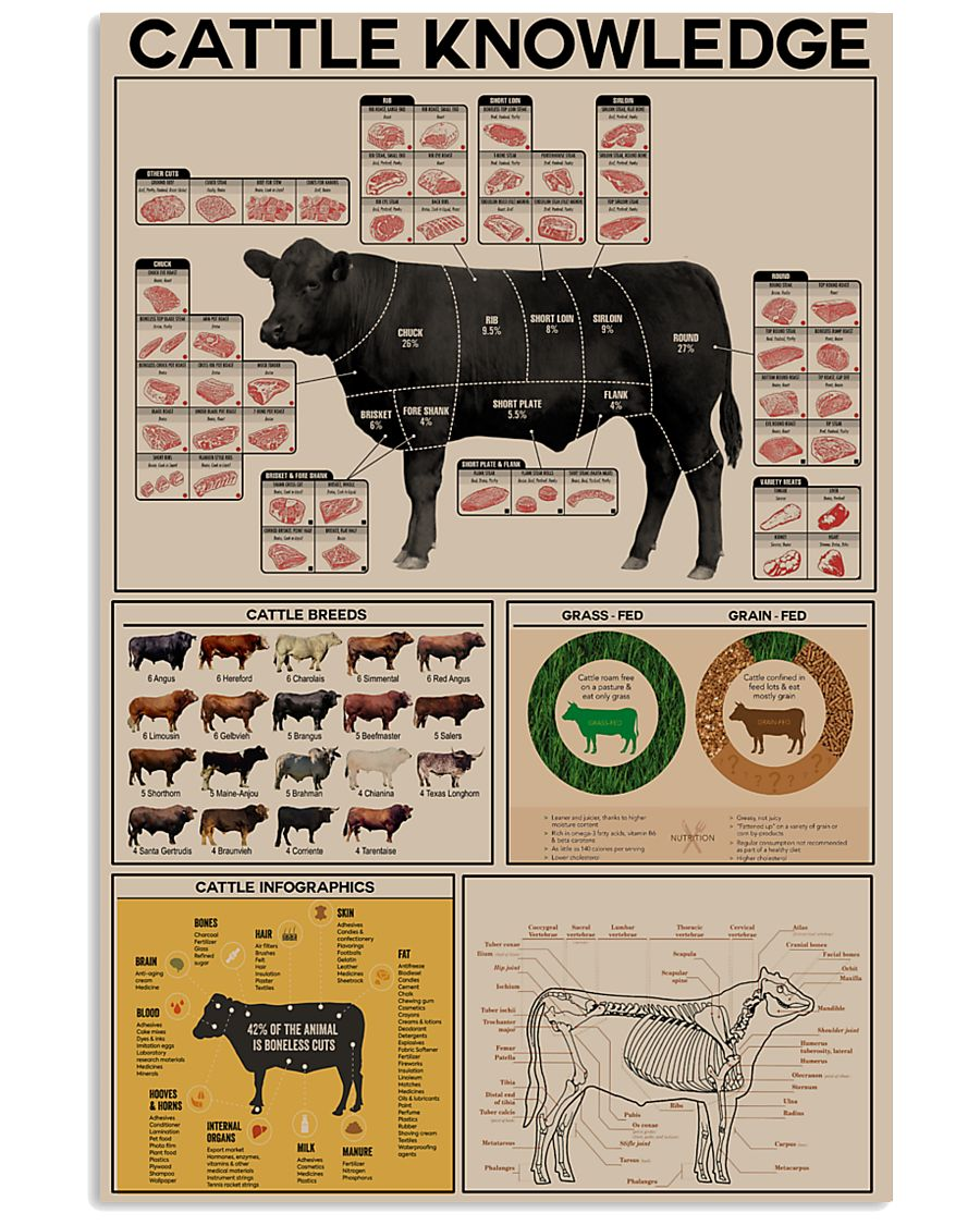 Farmer Cattle Knowledge 11x17 Poster