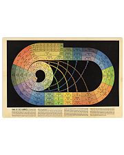 Chemistry Table Of Elements Horizontal Poster tile
