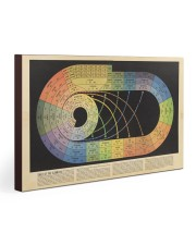 Chemistry Table Of Elements 30x20 Gallery Wrapped Canvas Prints thumbnail