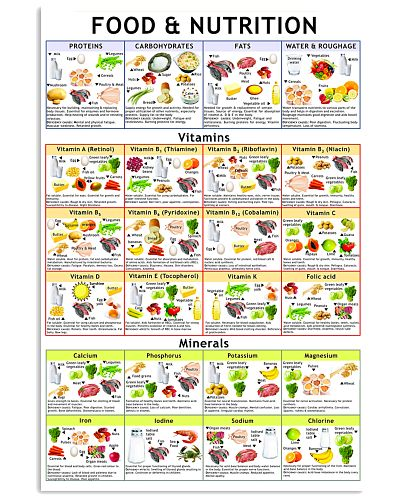 Dietitian Nutritionist Food And Nutrition