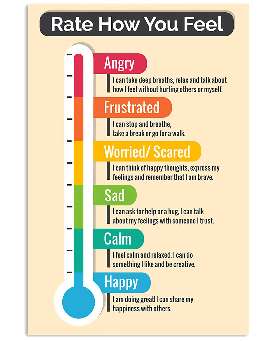 Social Worker Rate how you feel 11x17 Poster