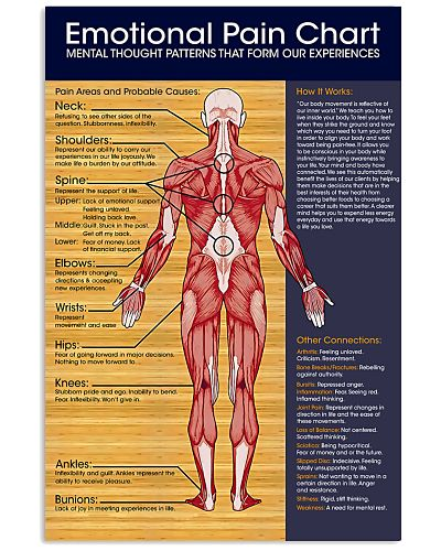 Massage Therapist Emotional Pain Chart