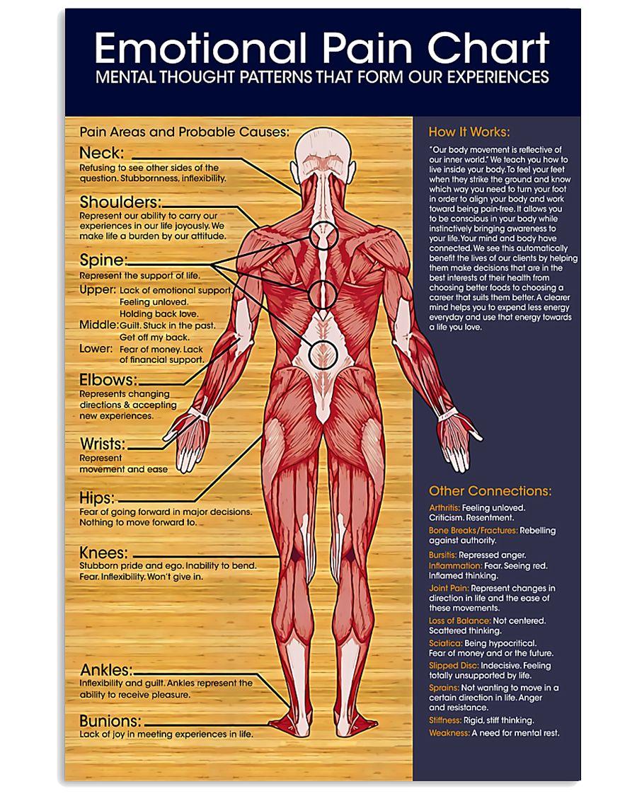 Massage Therapist Emotional Pain Chart 11x17 Poster