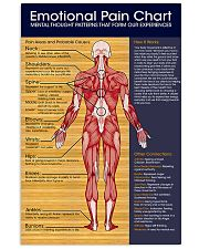 Massage Therapist Emotional Pain Chart 11x17 Poster front