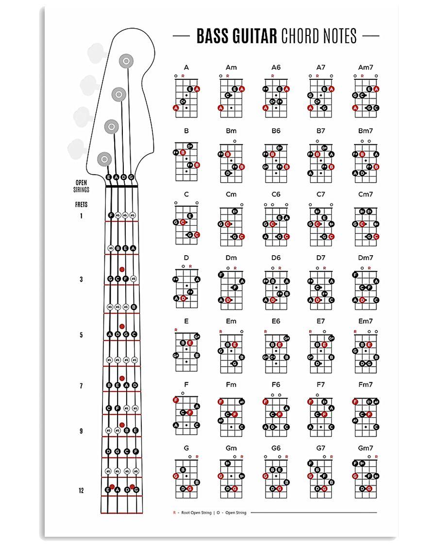 Bass Guitar Chord Notes 11x17 Poster