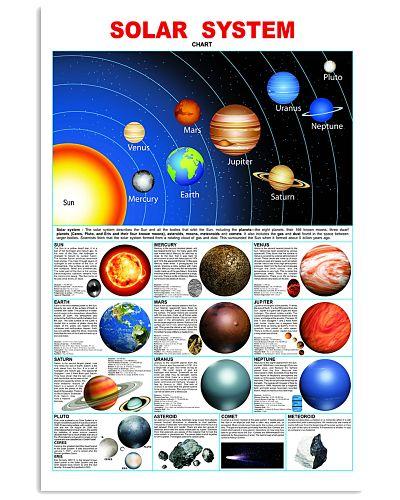 Scientist Solar System